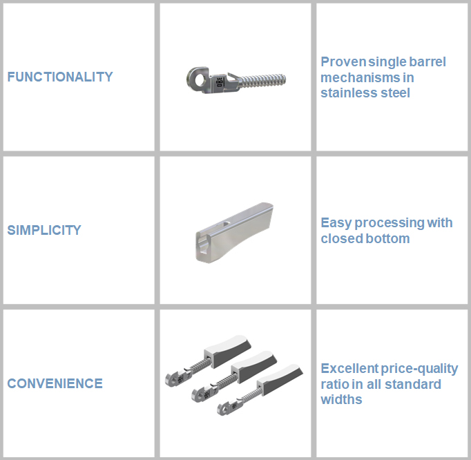 LITE Line spring hinges benefits
